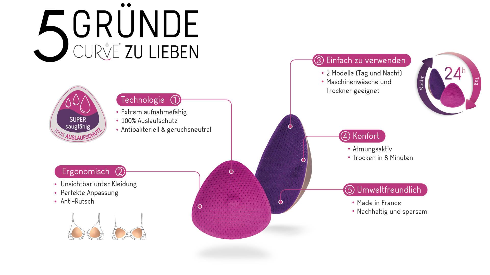 5-grunde-curve-zu-lieben